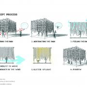 A few drops pavilion Diagrams  10
