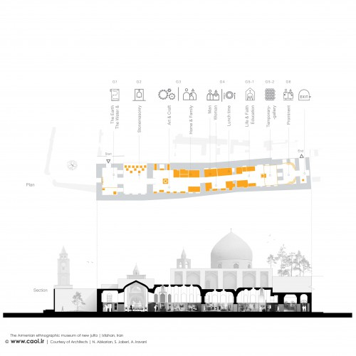 The Armenian Ethnographic Museum of new Jolfa in Isfahan Design Process  6