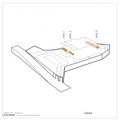 Design Diagrams of Hajibaba House in Lavasan Firouz Firouz Architecture  6