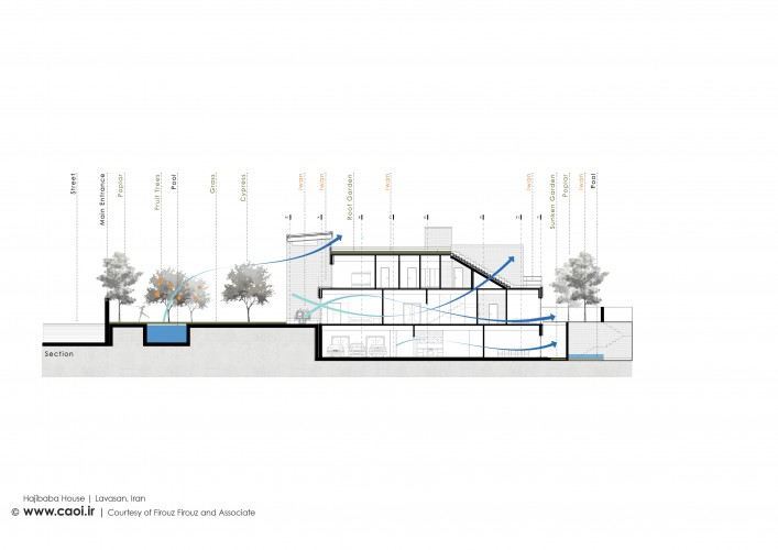Section Hajibaba House in Lavasan Firouz Firouz Architecture