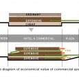Amiran Hotel and Commercial Center Diagram  3